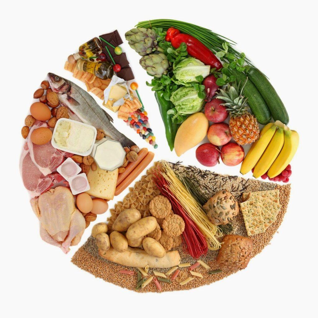 Спортивное питание - БЖУ